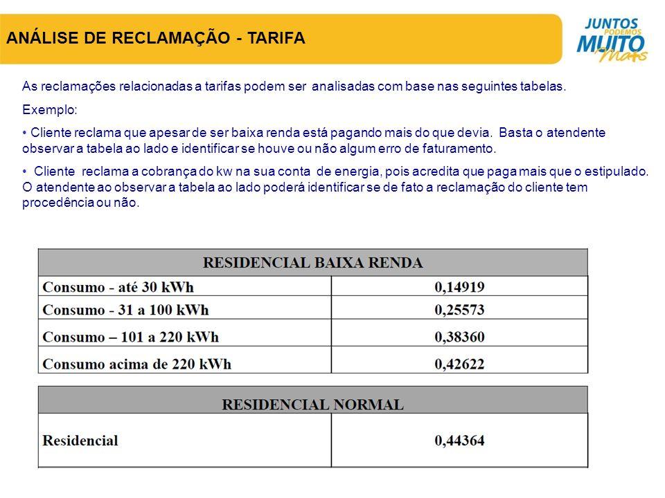 ANÁLISE DE RECLAMAÇÃO - TARIFA