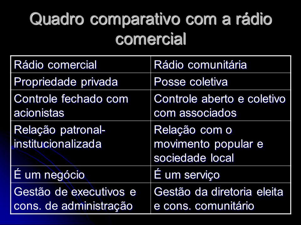 Quadro comparativo com a rádio comercial