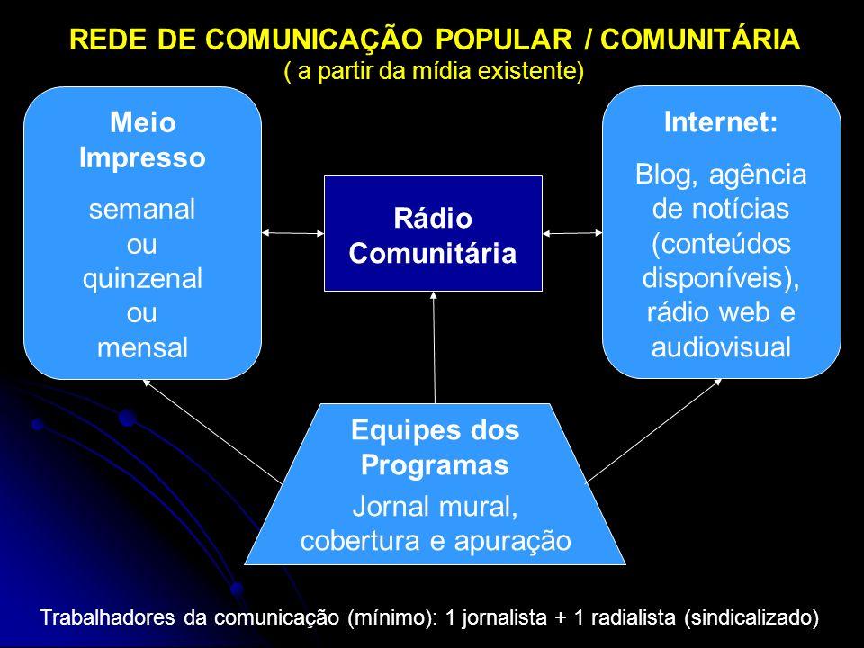 REDE DE COMUNICAÇÃO POPULAR / COMUNITÁRIA