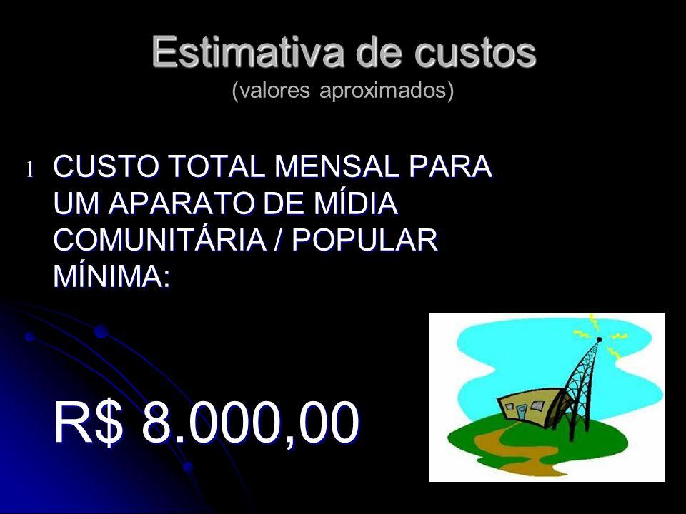 Estimativa de custos (valores aproximados)