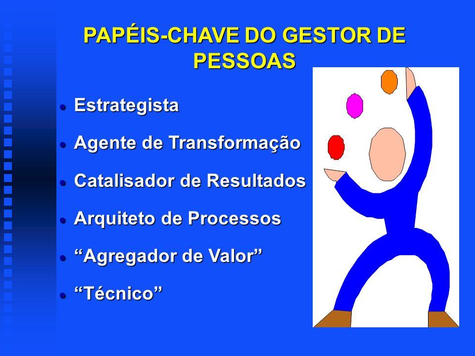 PAPÉIS-CHAVE DO GESTOR DE PESSOAS
