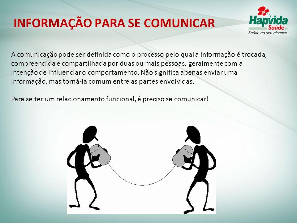 INFORMAÇÃO PARA SE COMUNICAR