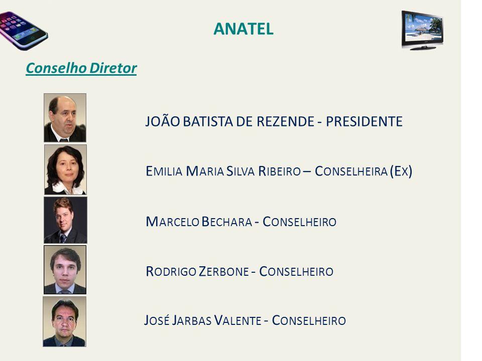 ANATEL Conselho Diretor JOÃO BATISTA DE REZENDE - PRESIDENTE