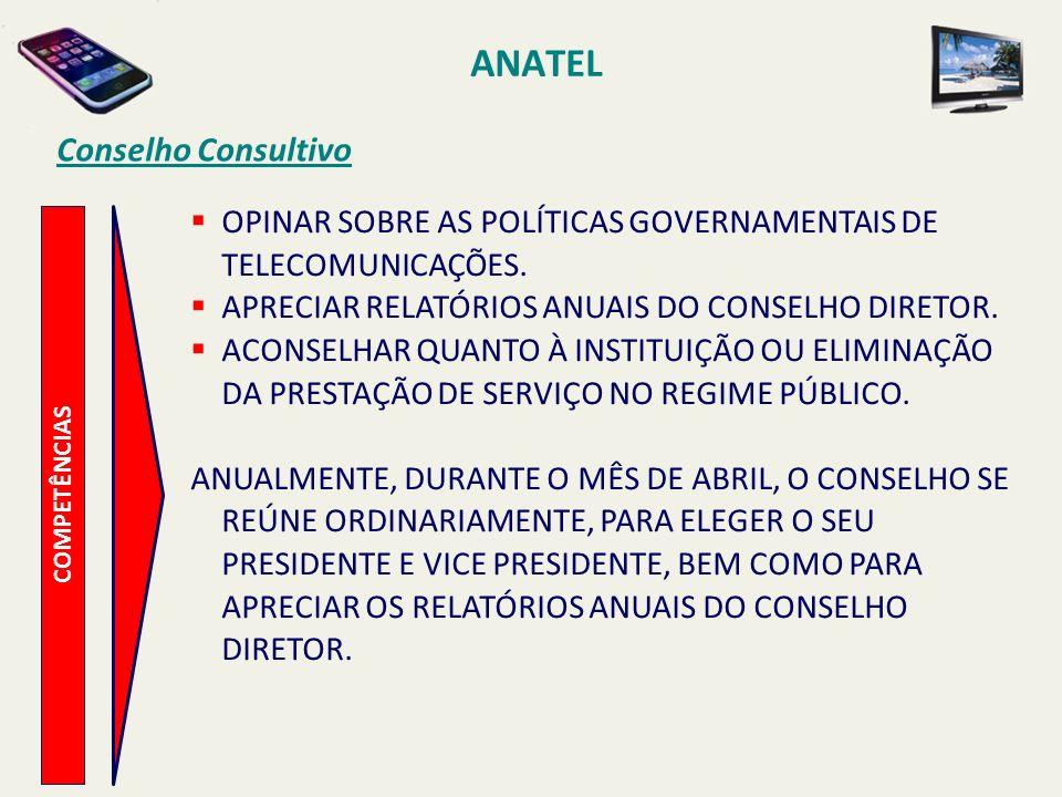 ANATEL Conselho Consultivo