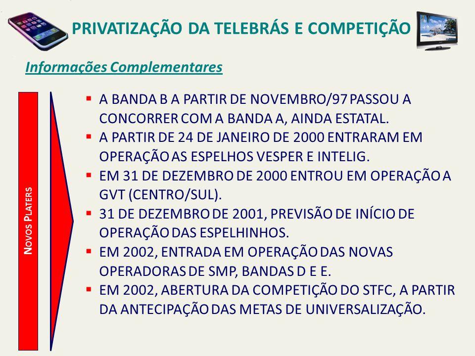 PRIVATIZAÇÃO DA TELEBRÁS E COMPETIÇÃO