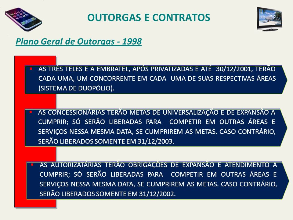 OUTORGAS E CONTRATOS Plano Geral de Outorgas - 1998
