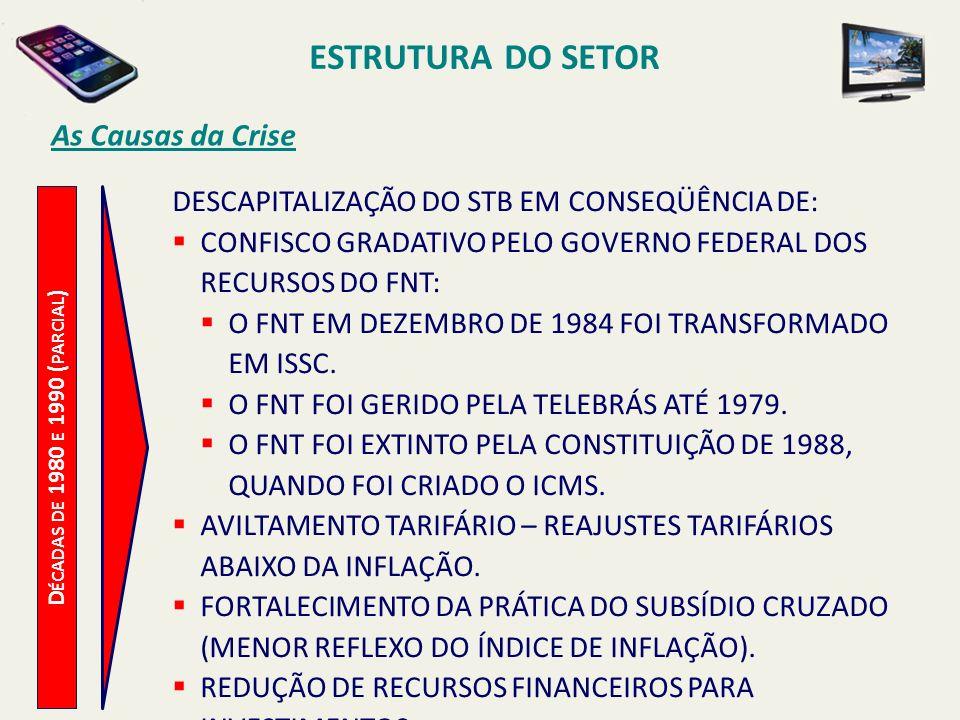 ESTRUTURA DO SETOR As Causas da Crise