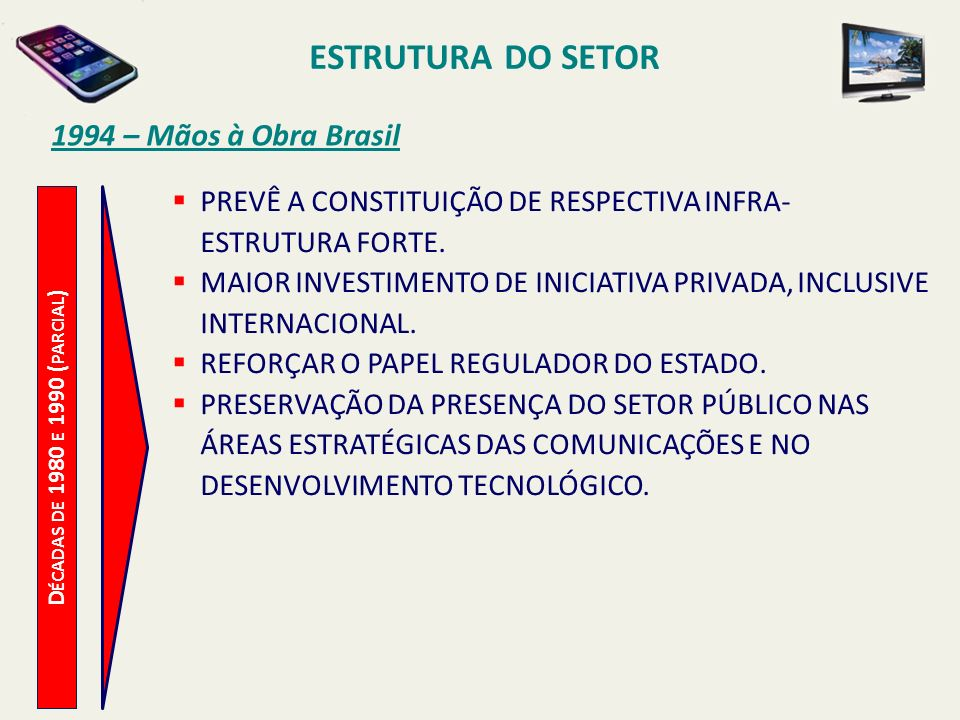 ESTRUTURA DO SETOR 1994 – Mãos à Obra Brasil