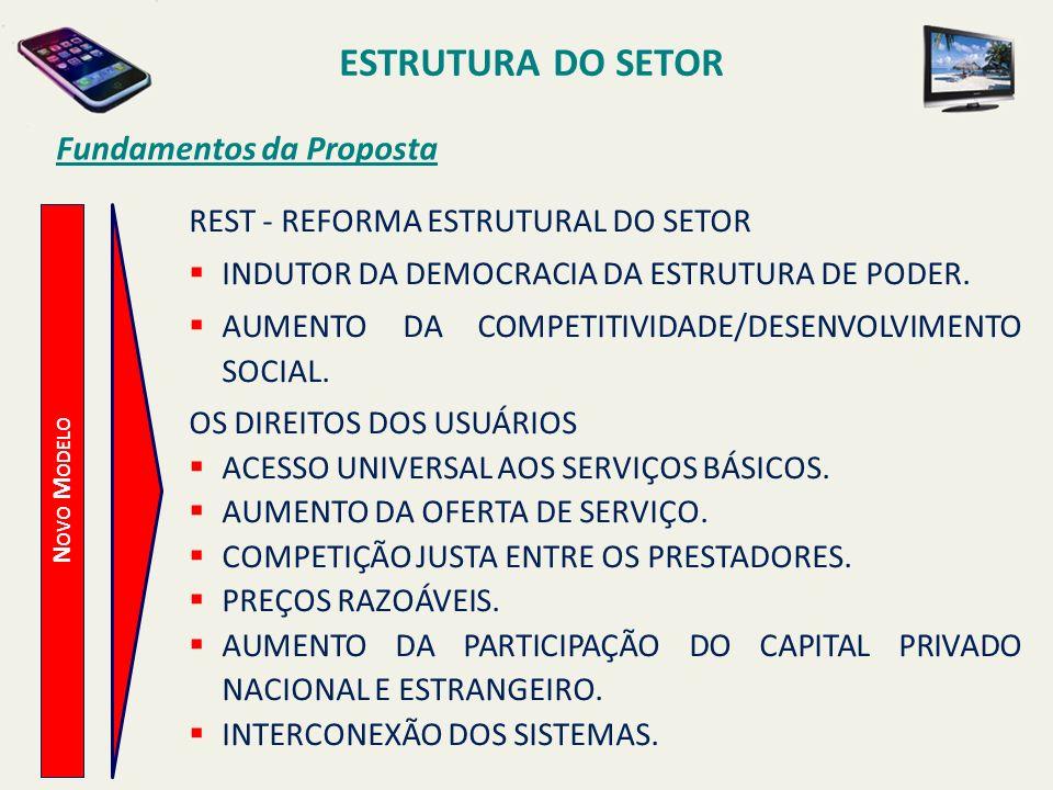 ESTRUTURA DO SETOR Fundamentos da Proposta