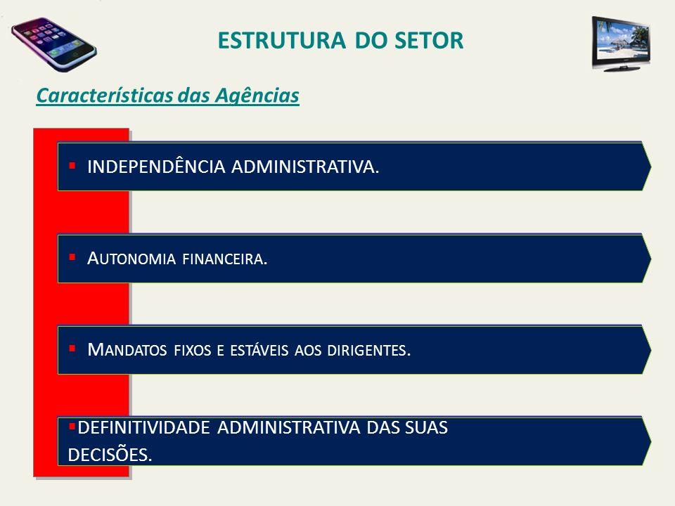 ESTRUTURA DO SETOR Características das Agências