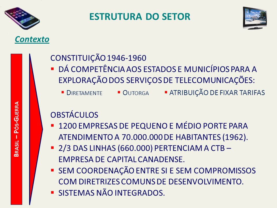 ESTRUTURA DO SETOR Contexto CONSTITUIÇÃO 1946-1960
