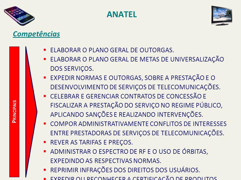 ANATEL Competências ELABORAR O PLANO GERAL DE OUTORGAS.
