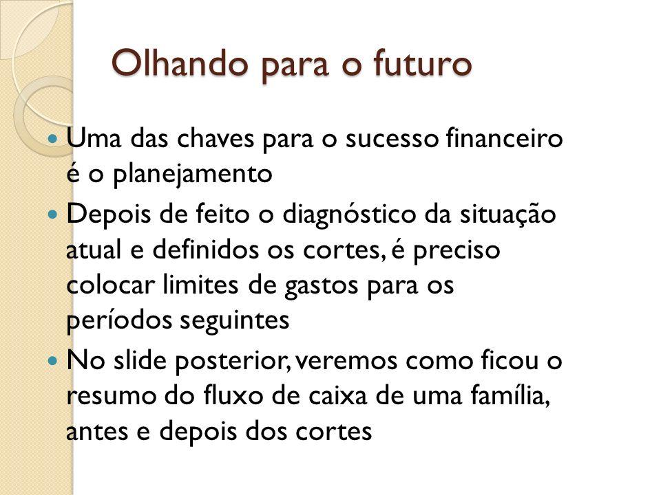 Olhando para o futuro Uma das chaves para o sucesso financeiro é o planejamento.