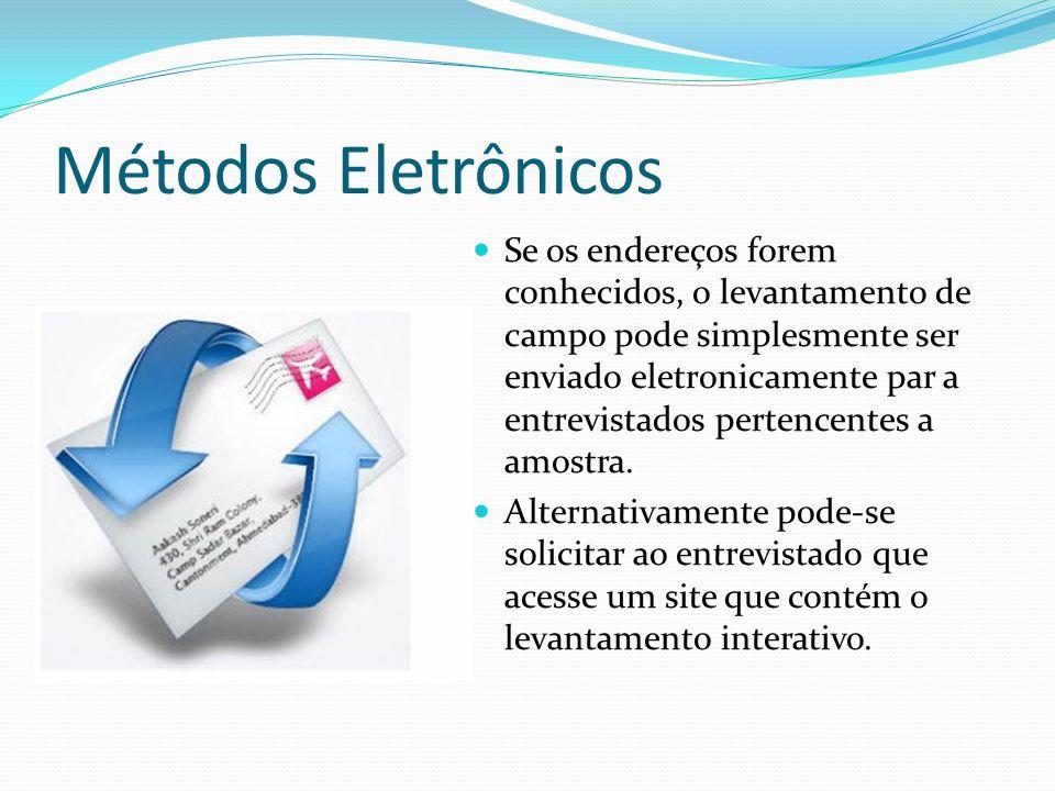 Métodos Eletrônicos
