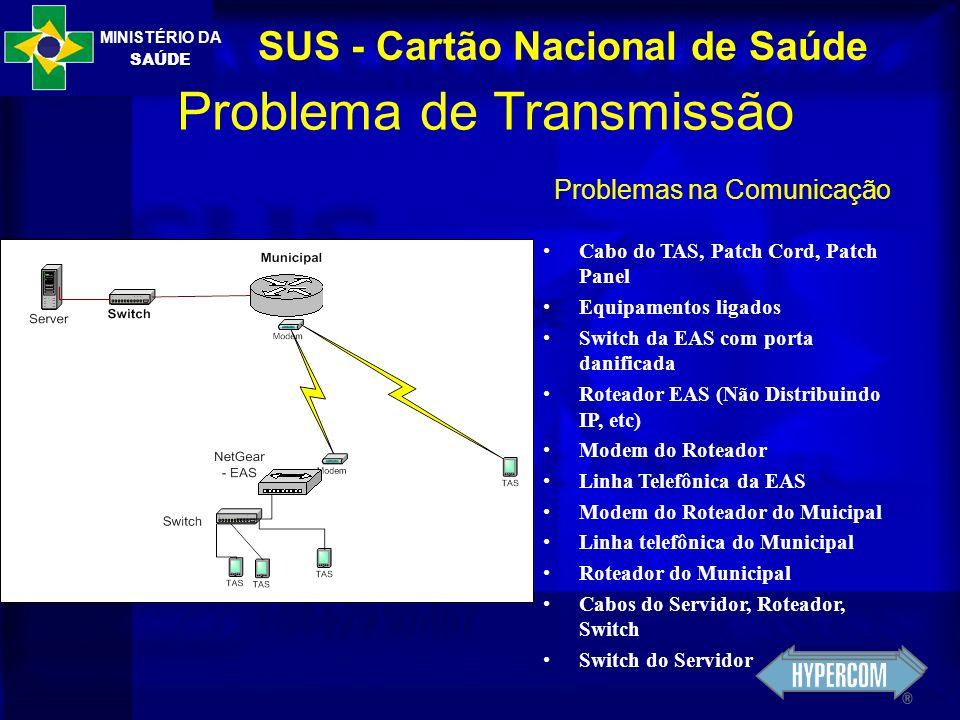 Problema de Transmissão