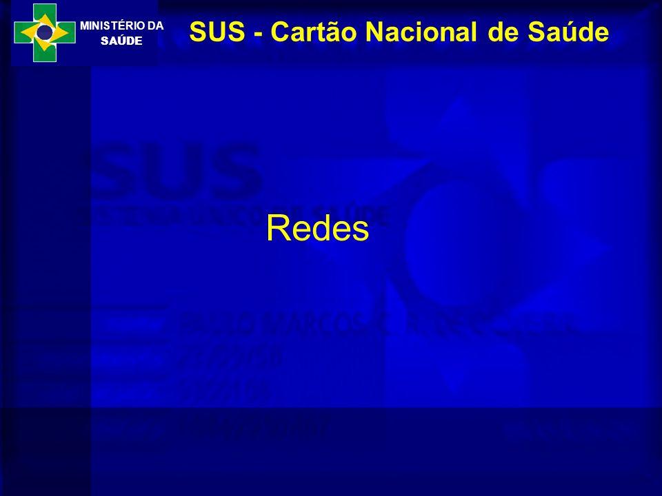 MINISTÉRIO DA SAÚDE SUS - Cartão Nacional de Saúde Redes