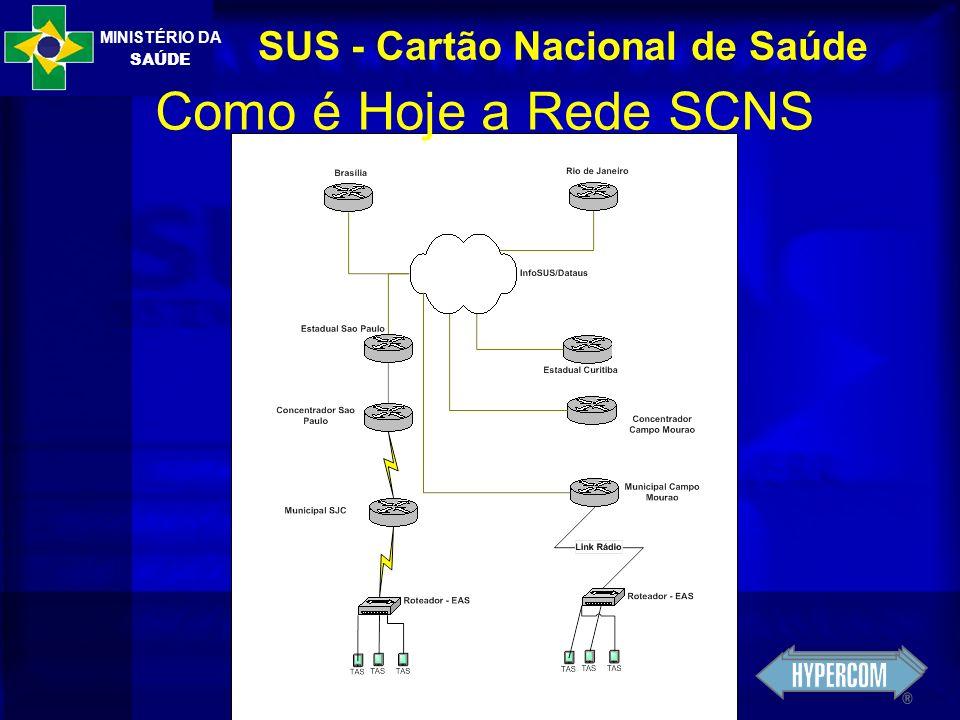 Como é Hoje a Rede SCNS SUS - Cartão Nacional de Saúde MINISTÉRIO DA