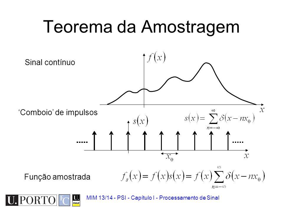 Teorema da Amostragem Sinal contínuo 'Comboio' de impulsos