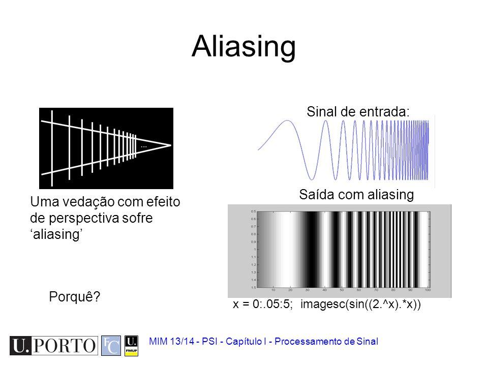 Aliasing Sinal de entrada: Saída com aliasing