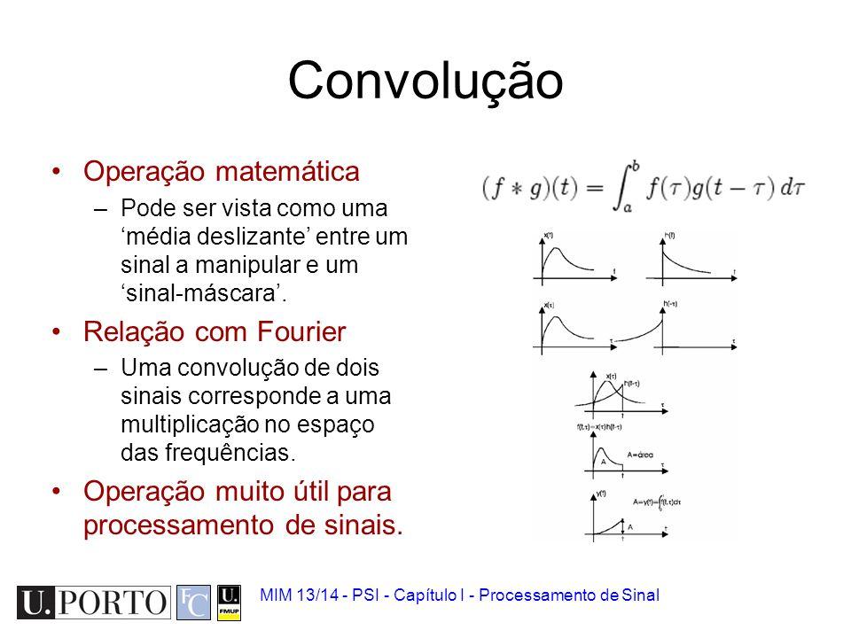 Convolução Operação matemática Relação com Fourier