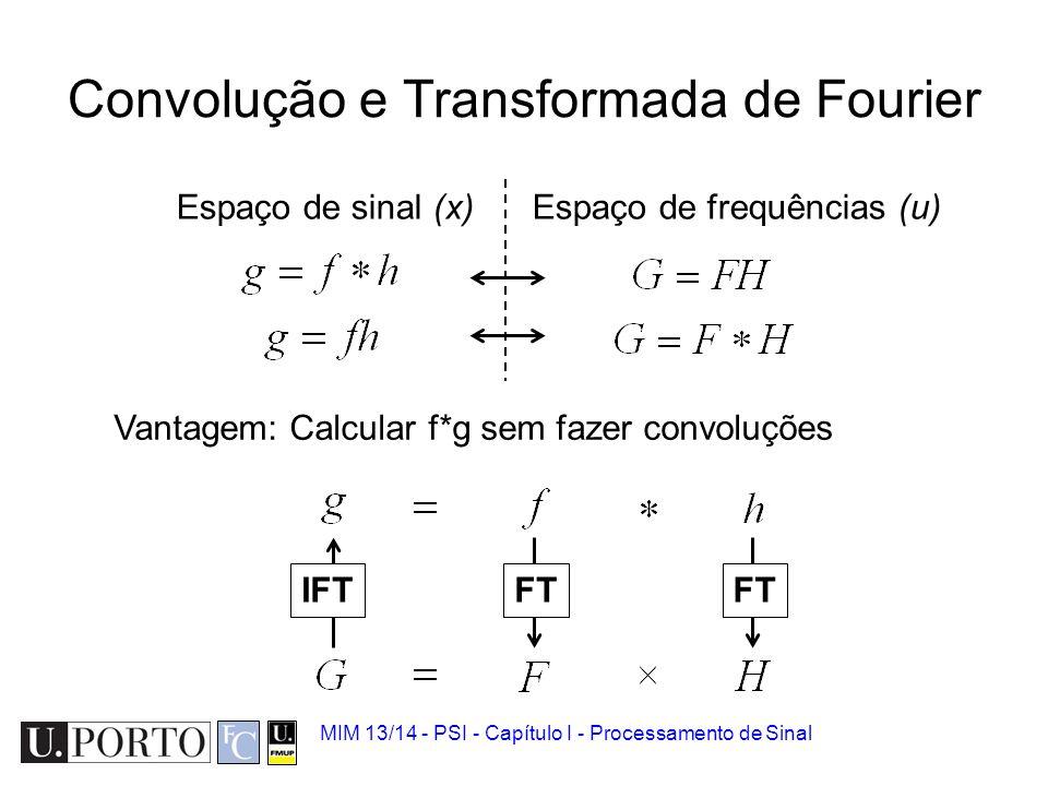 Convolução e Transformada de Fourier