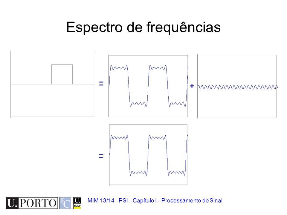 Espectro de frequências