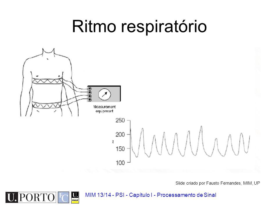Slide criado por Fausto Fernandes, MIM, UP