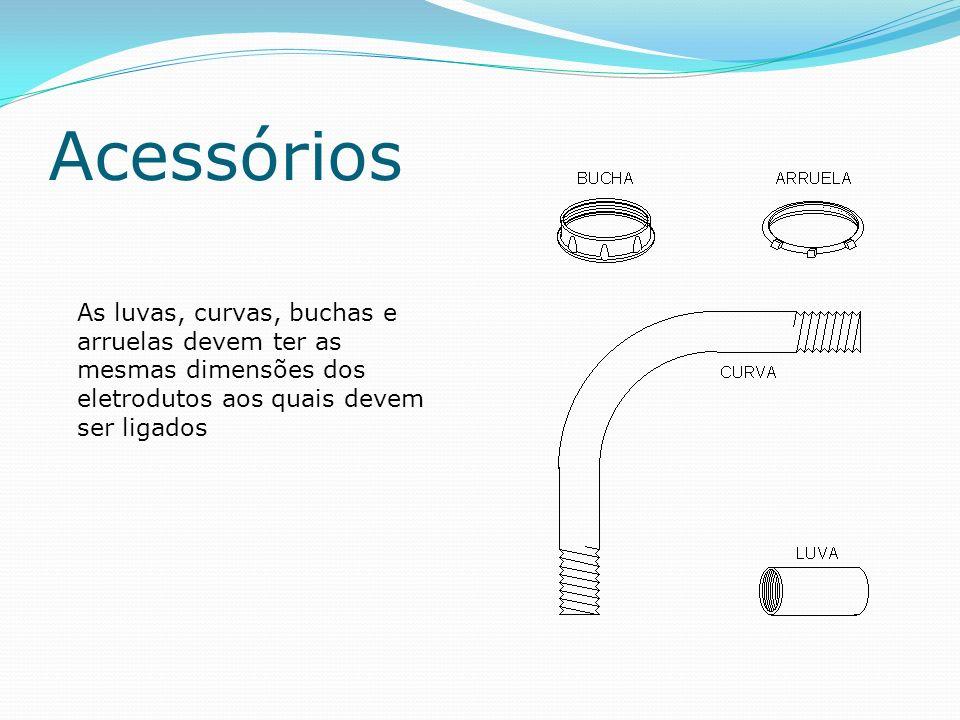 Acessórios As luvas, curvas, buchas e arruelas devem ter as mesmas dimensões dos eletrodutos aos quais devem ser ligados.