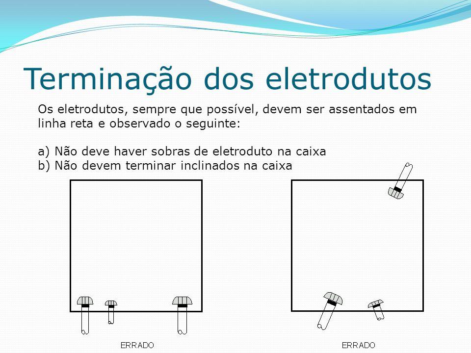 Terminação dos eletrodutos