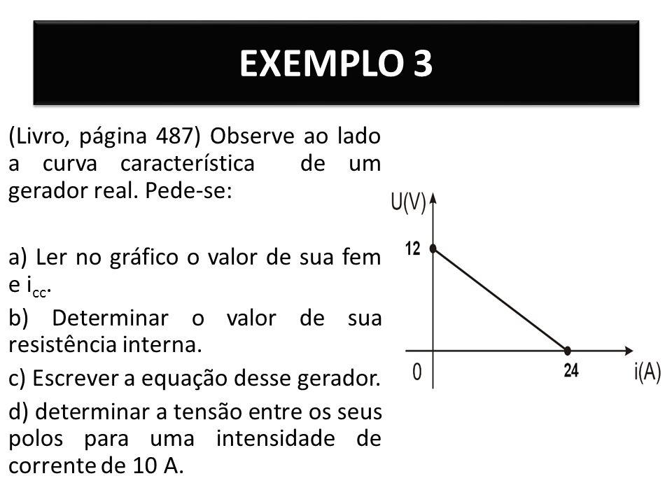 EXEMPLO 3 (Livro, página 487) Observe ao lado a curva característica de um gerador real. Pede-se: a) Ler no gráfico o valor de sua fem e icc.