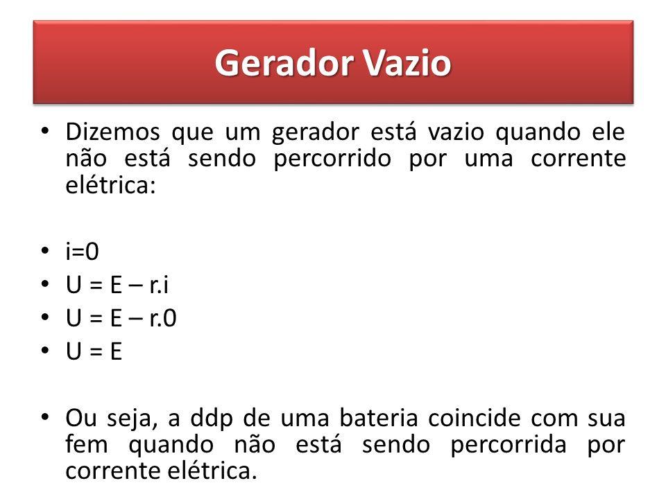 Gerador Vazio Dizemos que um gerador está vazio quando ele não está sendo percorrido por uma corrente elétrica: