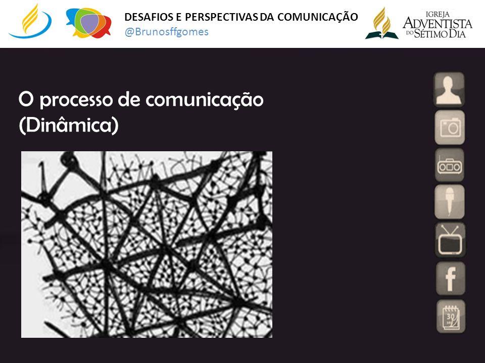 O processo de comunicação (Dinâmica)