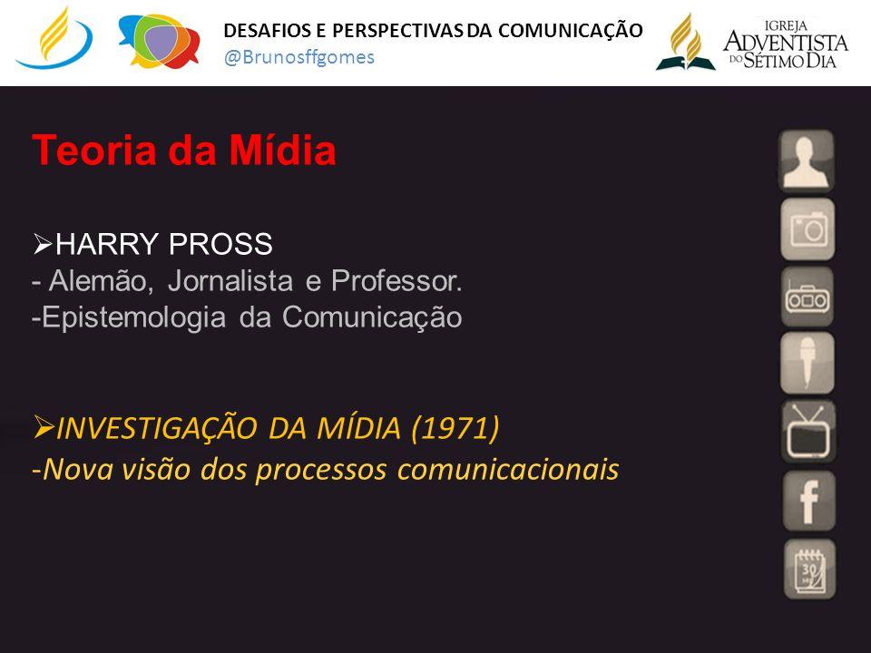 Teoria da Mídia Investigação da Mídia (1971)