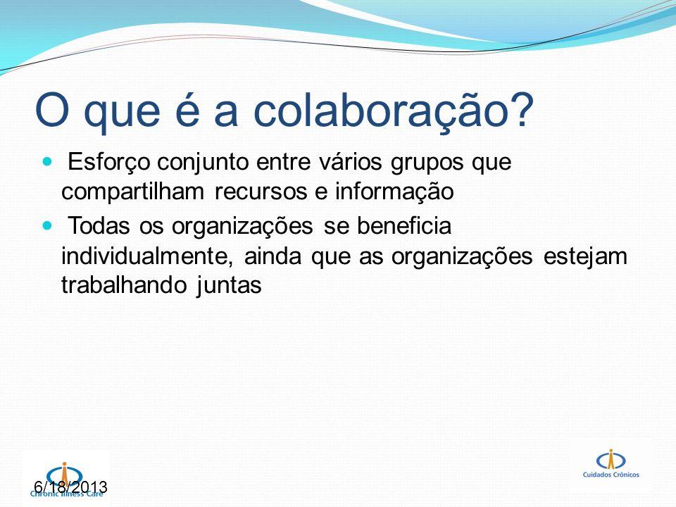6/18/2013 O que é a colaboração Esforço conjunto entre vários grupos que compartilham recursos e informação.