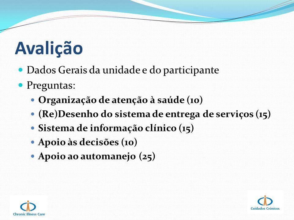 Avalição Dados Gerais da unidade e do participante Preguntas: