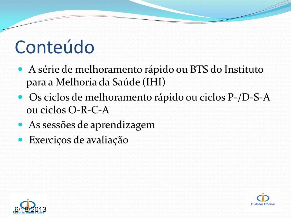 Conteúdo A série de melhoramento rápido ou BTS do Instituto para a Melhoria da Saúde (IHI)