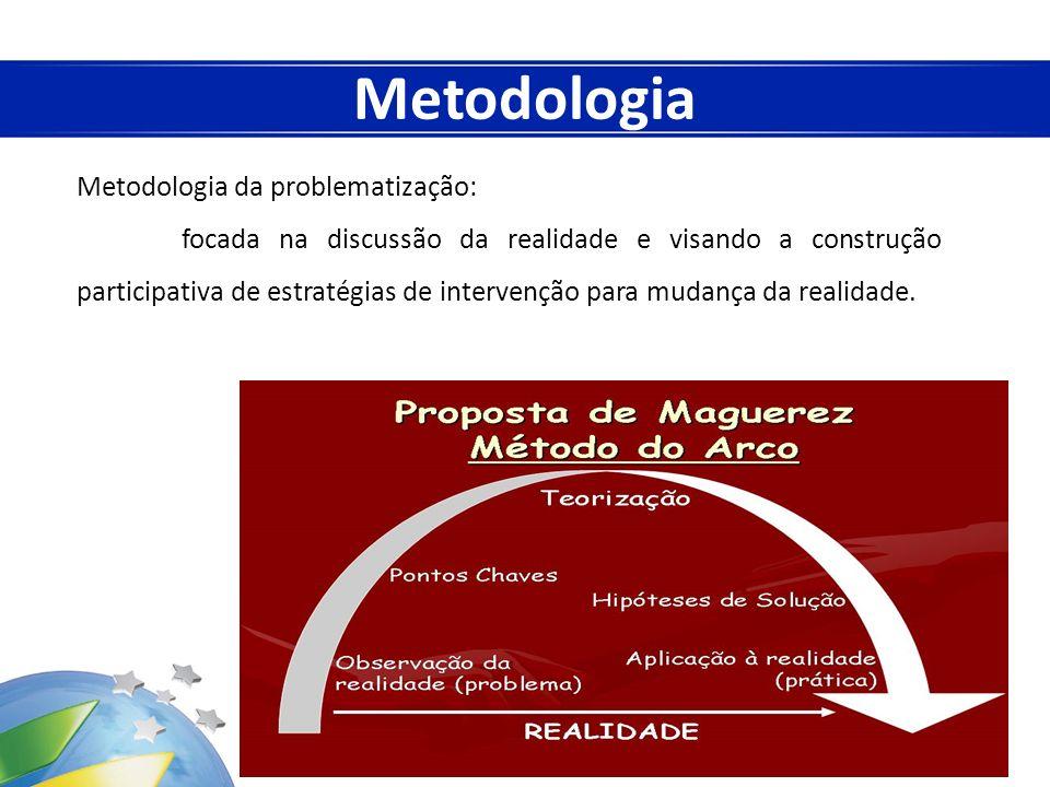 Metodologia Metodologia da problematização: