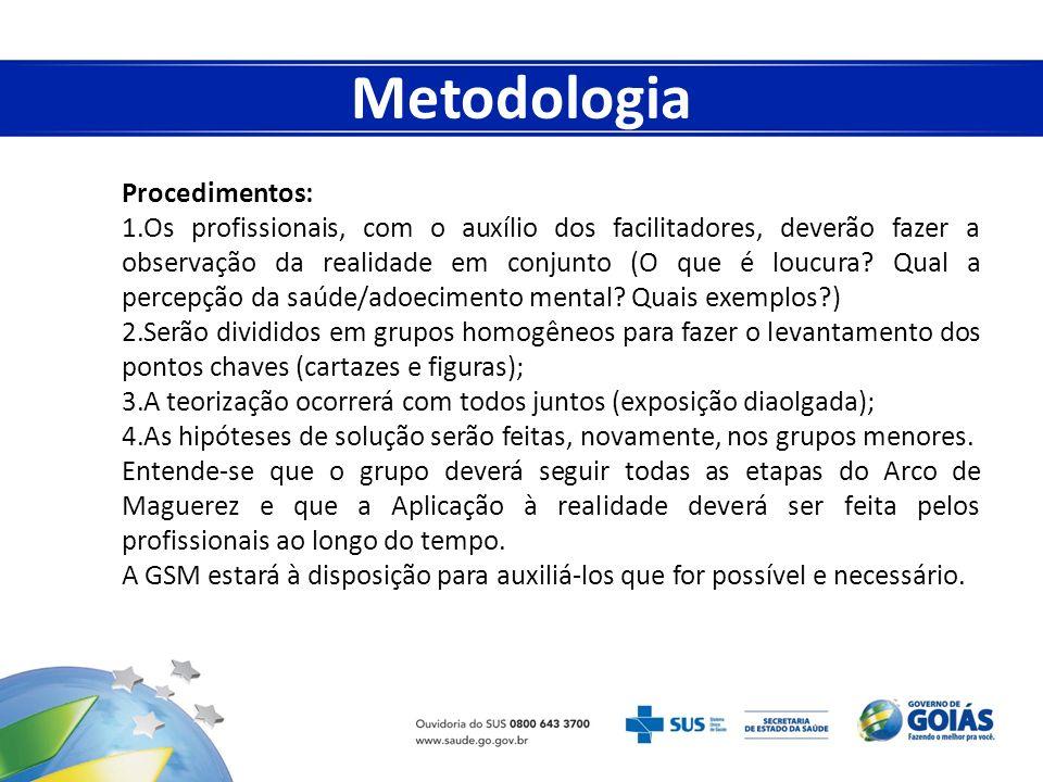 Metodologia Procedimentos: