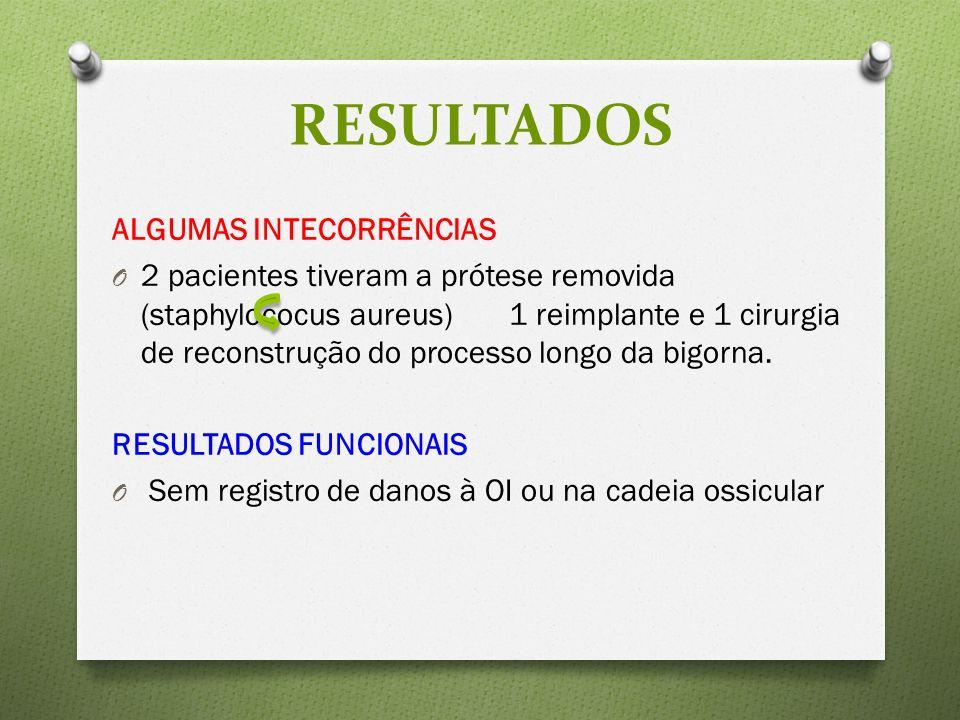 RESULTADOS ALGUMAS INTECORRÊNCIAS