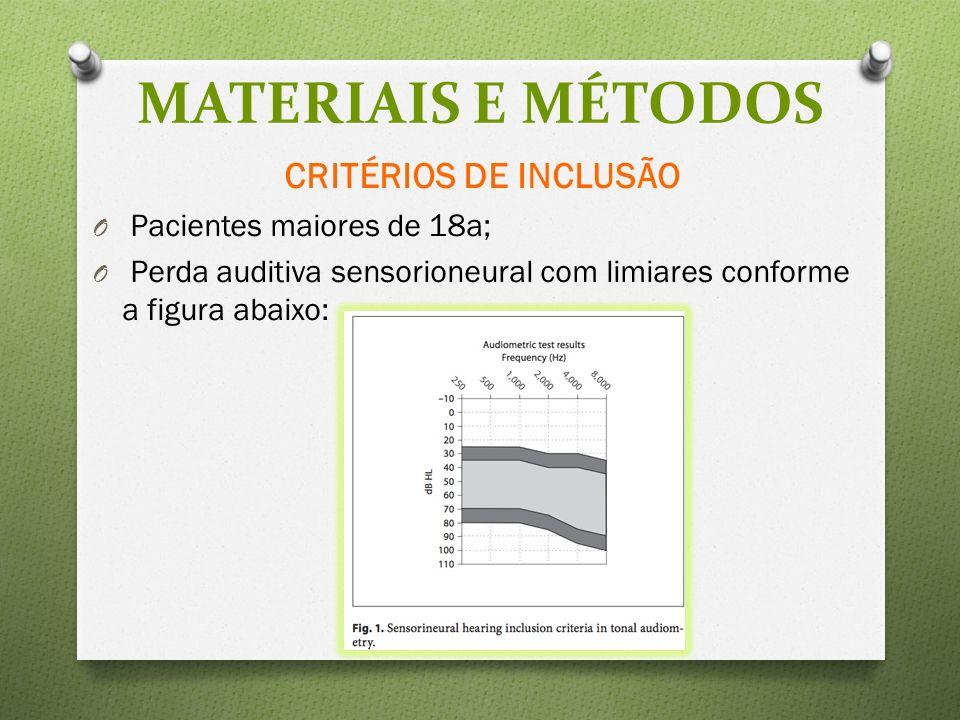 MATERIAIS E MÉTODOS CRITÉRIOS DE INCLUSÃO Pacientes maiores de 18a;