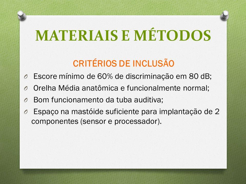 MATERIAIS E MÉTODOS CRITÉRIOS DE INCLUSÃO