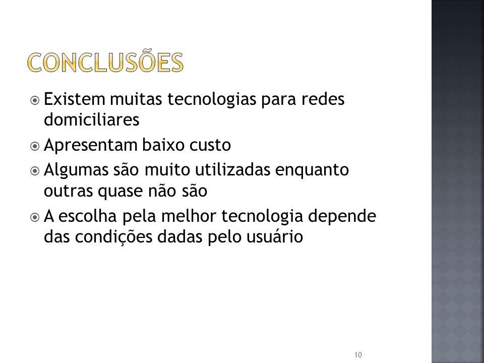 Conclusões Existem muitas tecnologias para redes domiciliares