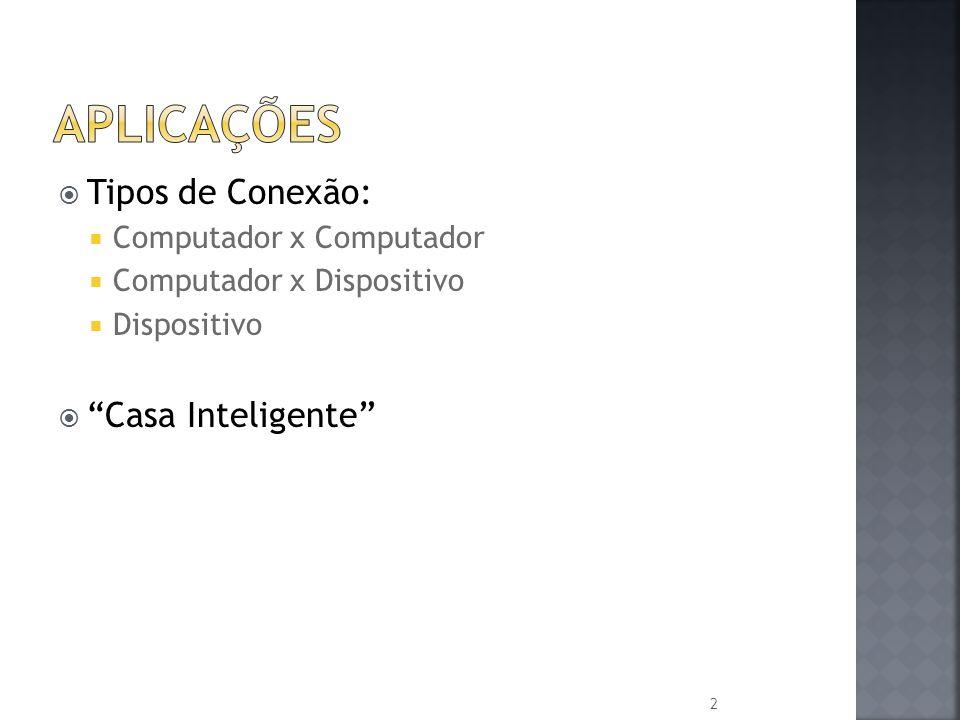 Aplicações Tipos de Conexão: Casa Inteligente