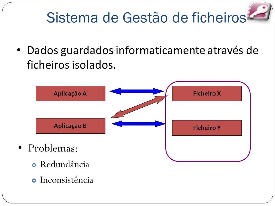 Sistema de Gestão de ficheiros
