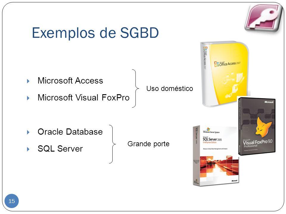 Exemplos de SGBD Microsoft Access Microsoft Visual FoxPro