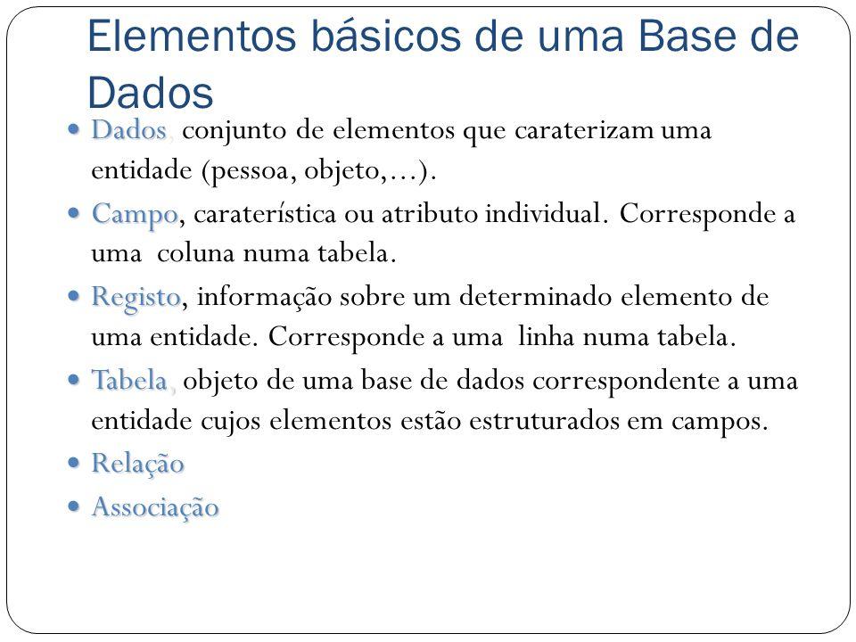 Elementos básicos de uma Base de Dados