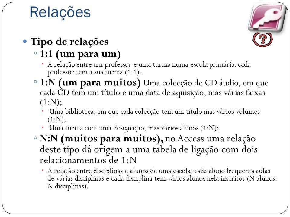 Relações Tipo de relações 1:1 (um para um)