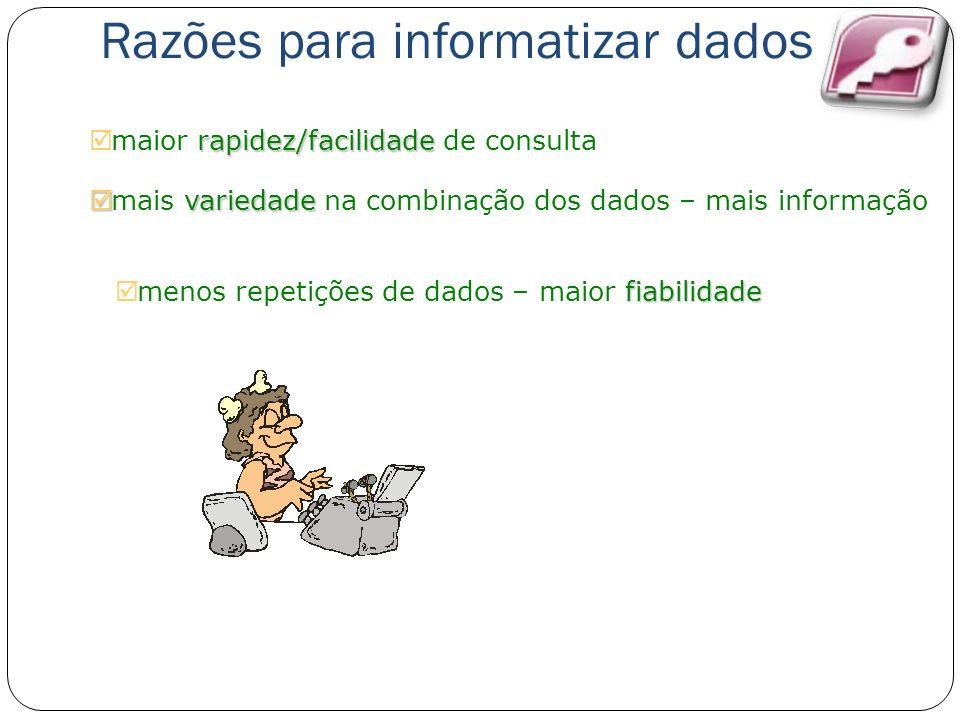 Razões para informatizar dados