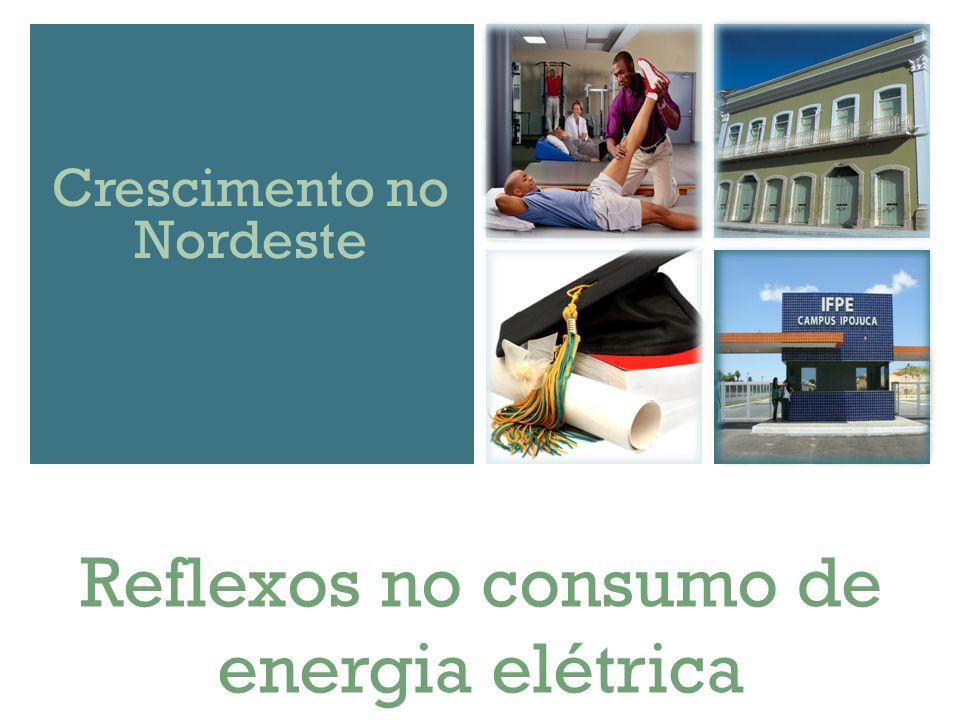 CONSUMO DE ENERGIA ELÉTRICA NO NORDESTE