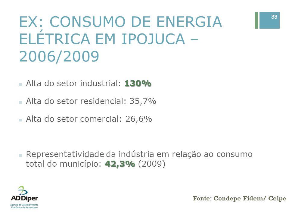 EX: CONSUMO DE ENERGIA ELÉTRICA EM ESCADA -2006/2009